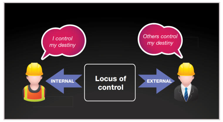 psychology-locus-of-control